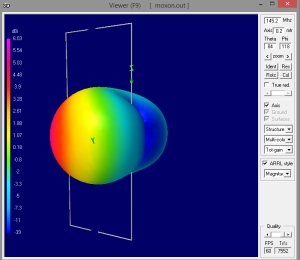 Antenna with Far Field Pattern (3D)